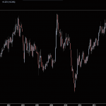 GOLD/SILVER ratio is big here!